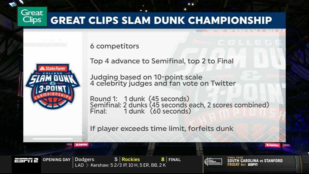 slam dunk championship information