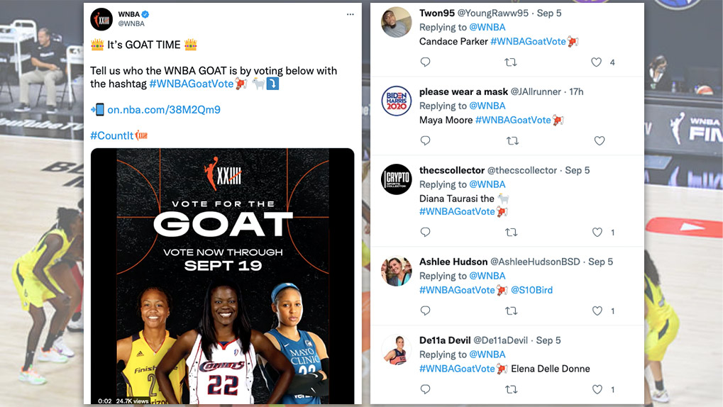 Twitter Goat Vote